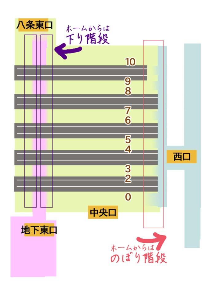 京都駅構内図