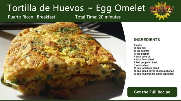 Tortilla de Huevos ~ Egg Omelet Recipe Card
