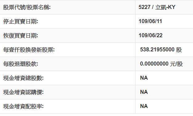 6/18 周四 減資: 以6271 同欣電為例 - 股市大媽 - HiStock嗨投資理財社群