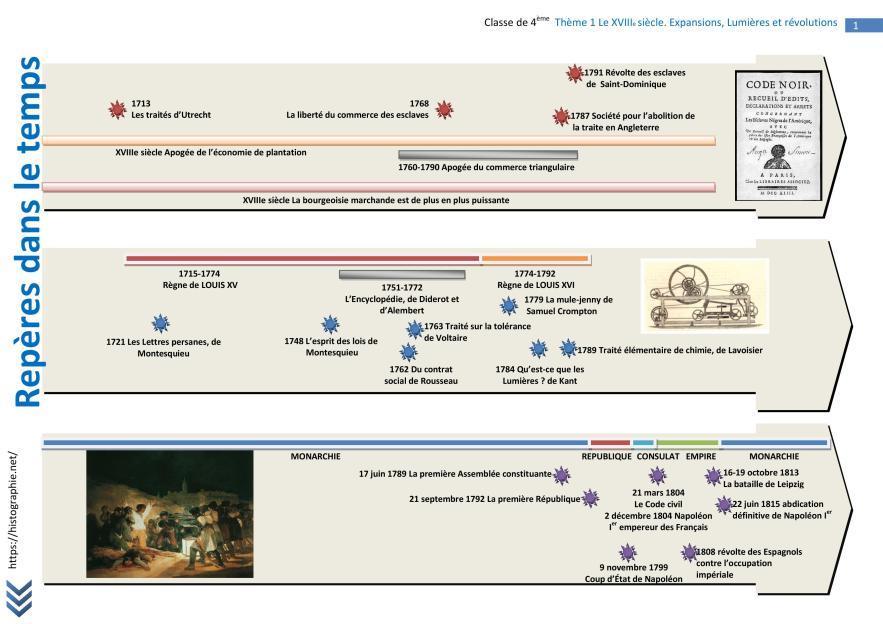 FRISE 1700-1815