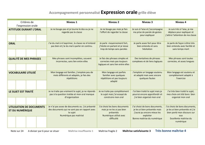 ap-6e-expression-orale-grille-eleve