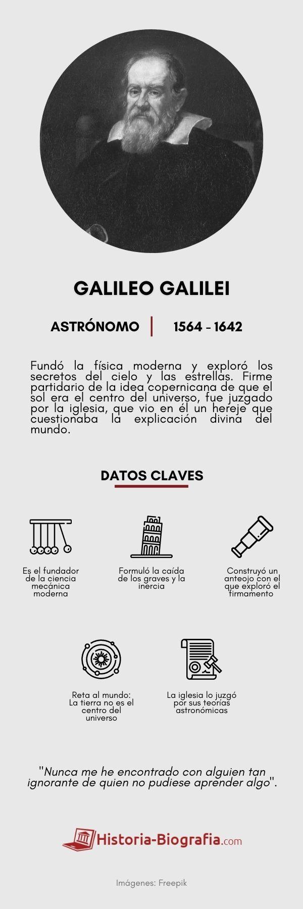 Infografía de Galileo Galilei