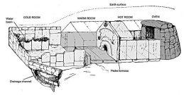 Esquema dunha sauna castrexa / terrantiquae.com