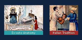 Detalle de exvotos. National Library of Medicine