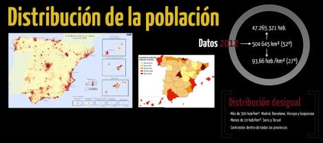 Población6