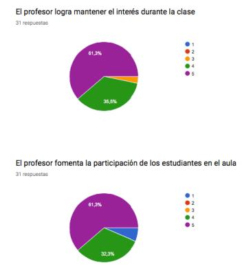 Encuesta_1