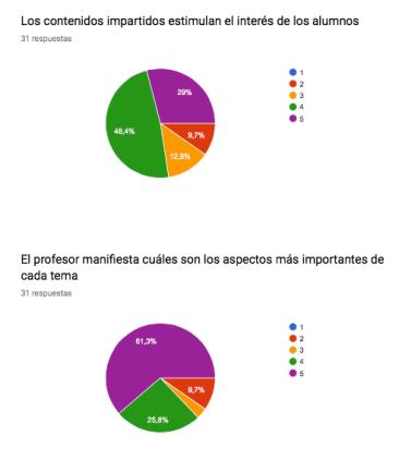 Encuesta_3