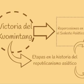 República_5