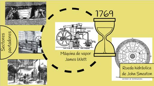 Máquina de vapor y comercio_1