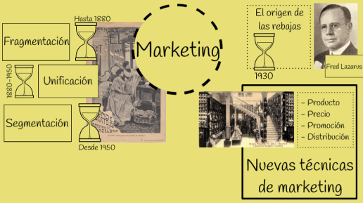 Empresa Moderna_4