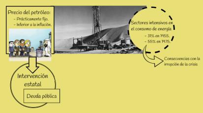 La crisis del petróleo_4