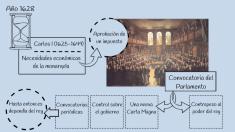 Parlamentarismo_2