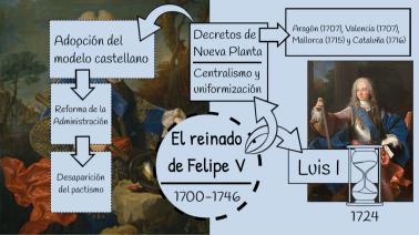 EspañaXVIII_5