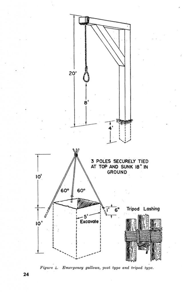 Manual del perfecto ahorcamiento (o manual para verdugos