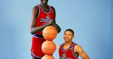 El Ranking de los jugadores más altos en la historia de la NBA