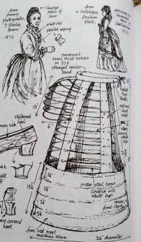Nancy Bradfield sketch of 1870s bustle crinoline, Snowshill Costume Collection