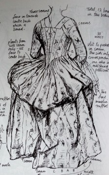 Nancy Bradfield illstration, Costume In Detail; 1730 - 1930, Eric Dobby Publishing, London, 1968. pg 61.