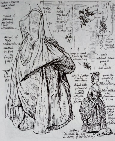 Nancy Bradfield illstration, Costume In Detail; 1730 - 1930, Eric Dobby Publishing, London, 1968. pg 62.