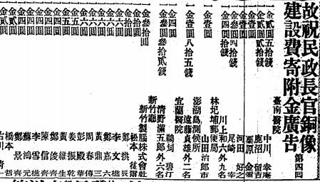 銅像建設費的捐贈金額與捐贈人一覽表。來源:臺灣日日新報1908年11月11日。