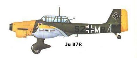 Junkers Ju 87 Stuka Dive Bomber