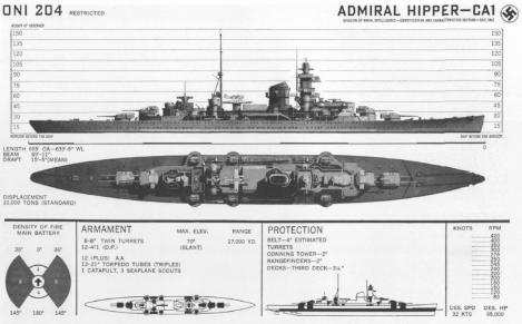 Recognition drawing of an Admiral Hipper-class cruiser.