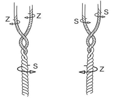 Twisted yarn