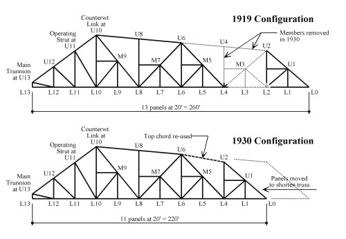 small resolution of bridge camber diagram furthermore warren truss bridge diagram bridge camber diagram furthermore warren truss bridge diagram further