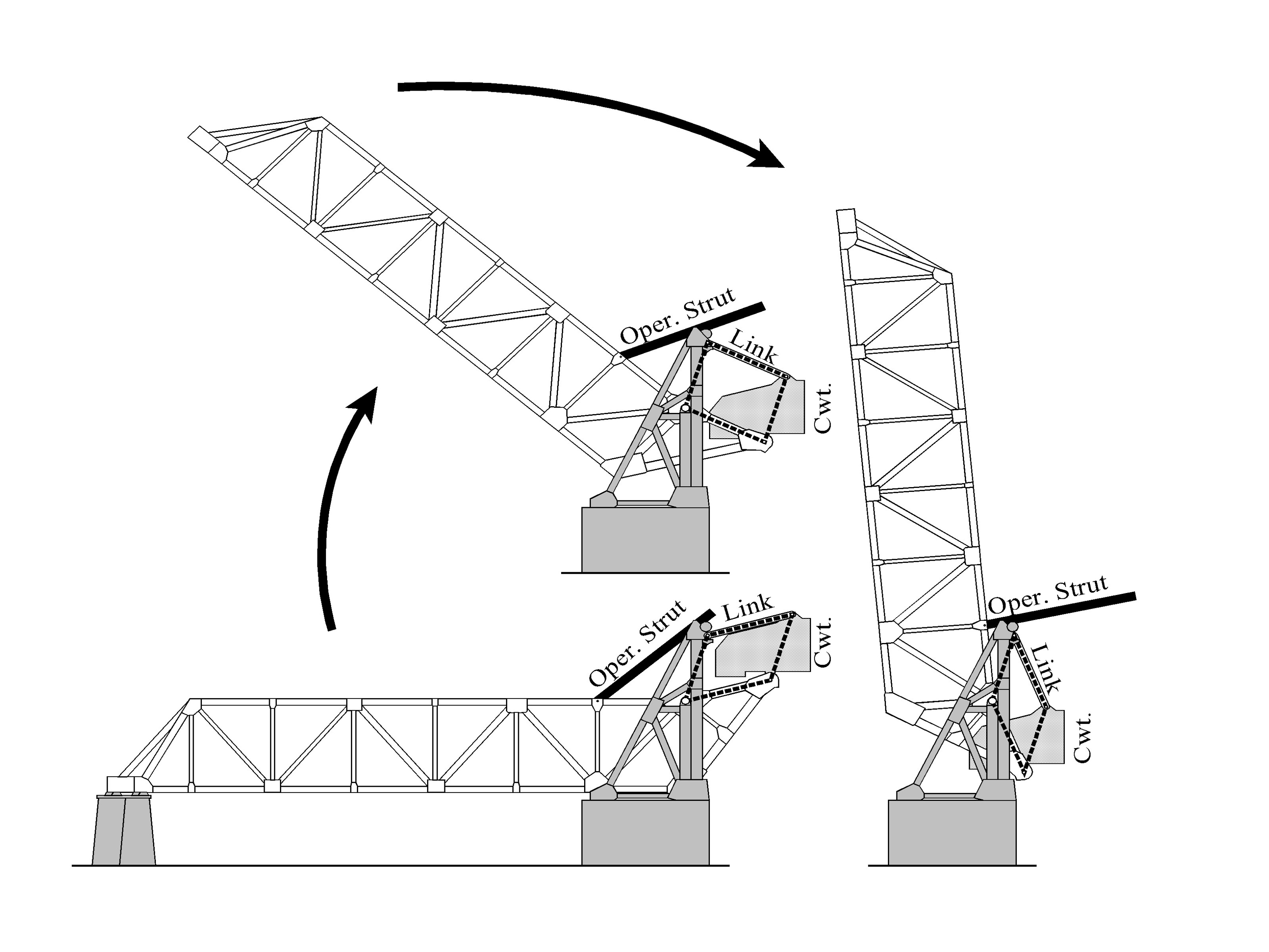 Figure 1 Schematic Of Kinzie Street Bridge Not To Scale