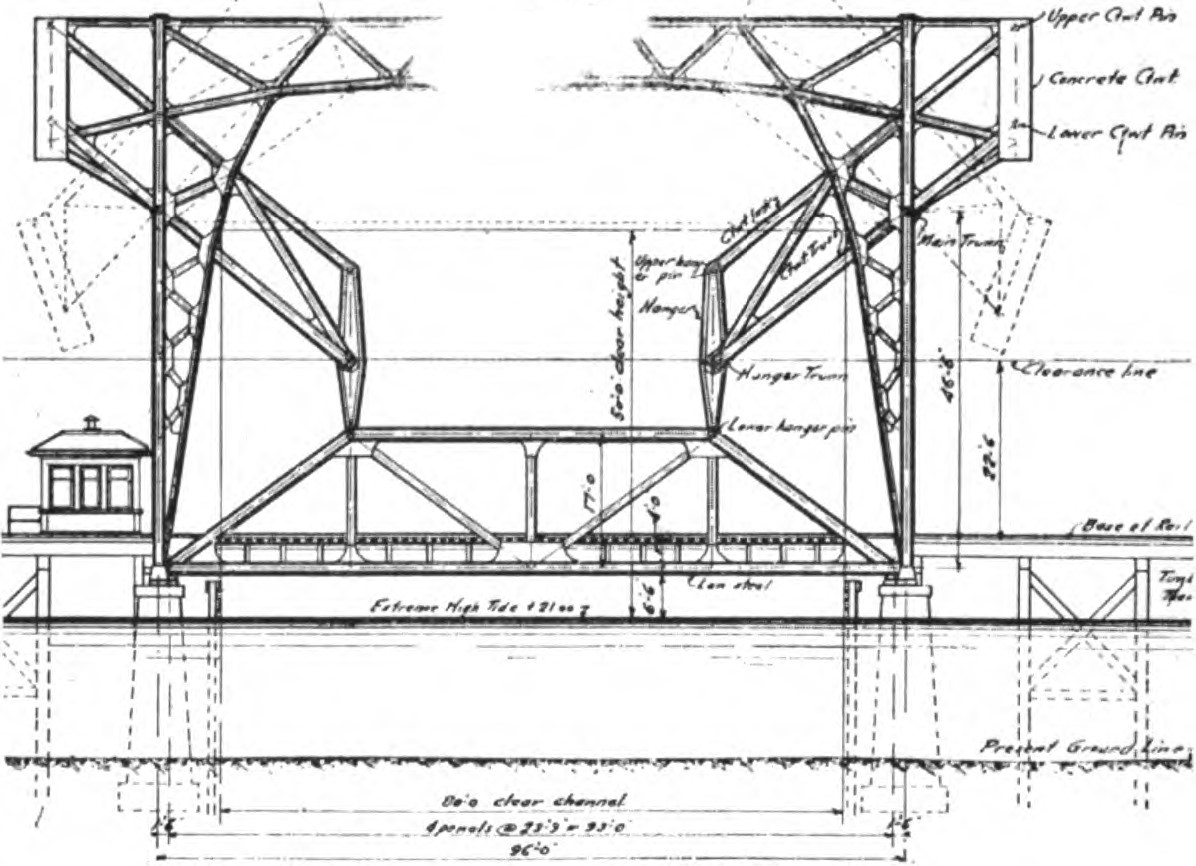 Industrial History: BNSF/Northern Pacific Bridge over