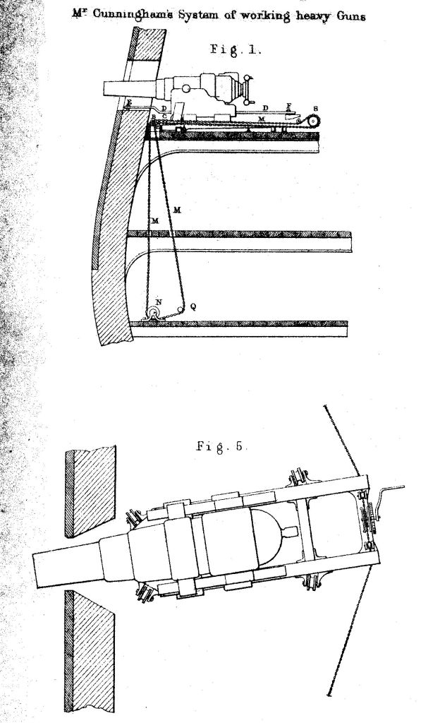 Cunningham's method of working guns