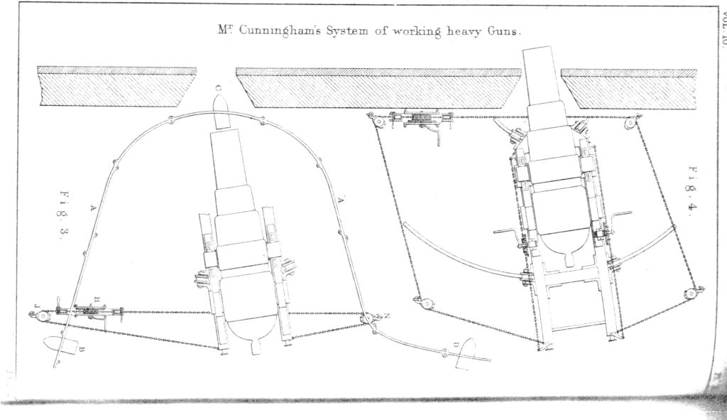 Cunningham's method of working heavy guns