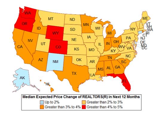 NAR Price Predictions 2016