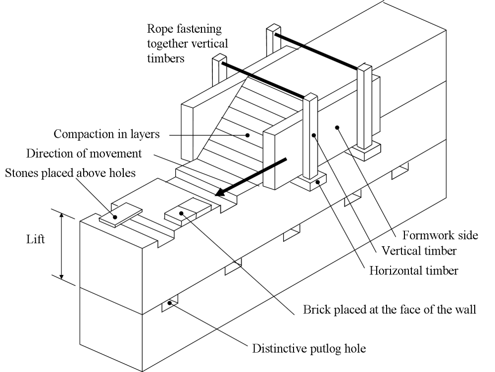 medium resolution of published november 22 2007 at 1500 1127 in rammed earth wall construction diagram