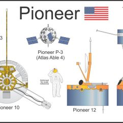 Curiosity Rover Diagram Box Trailer Wiring Pioneer Space Probe - Pics About
