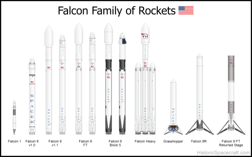 small resolution of illustration of spacex falcon rockets