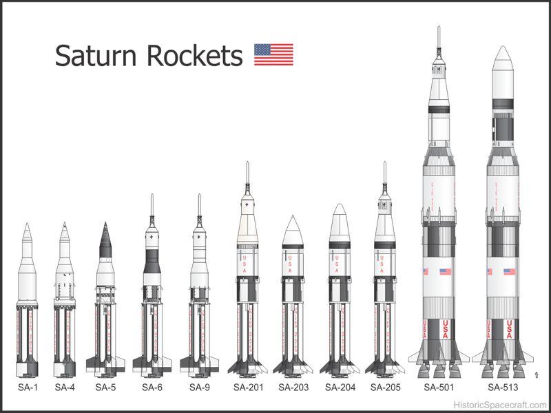 Saturn V Fuel Tank, Saturn, Free Engine Image For User