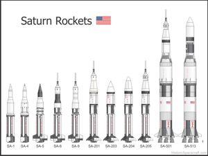 3 1 Lgm Engine Diagram Spacecraft And Rocket Illustrations Historic Spacecraft