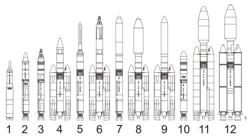 Kerbal Space Program chronicle — part one: achieving orbit