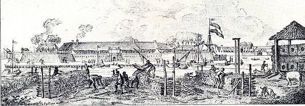 Batavia in de 17e eeuw. Tekening van Johann Wolfgang Heydt