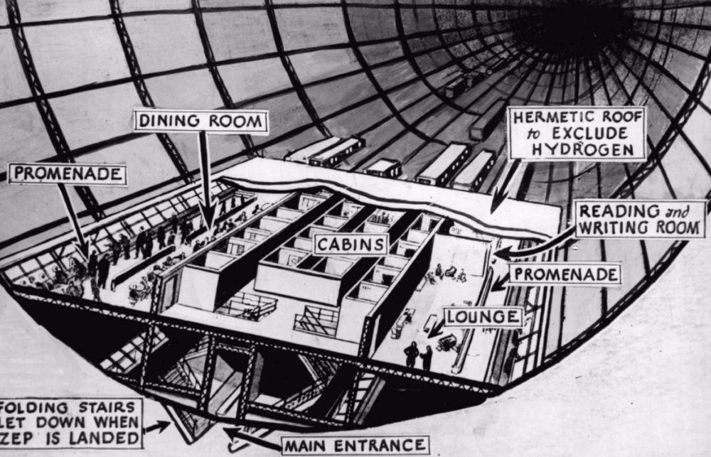 Diagram van het interieur van de Hindenburg - cc