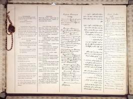 Vrede van Brest-Litovsk - cc
