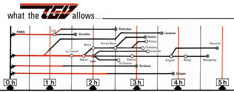 TGV-netwerk als voorzien in 1981   Alsthom (coll. Arjan den Boer)