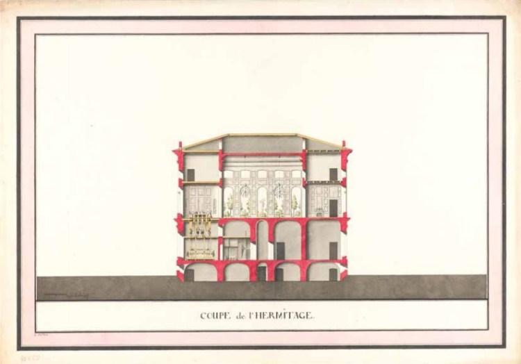 Dwarsdoorsnede van het Noordelijk Paviljoen van de Kleine Hermitage, 1770–80