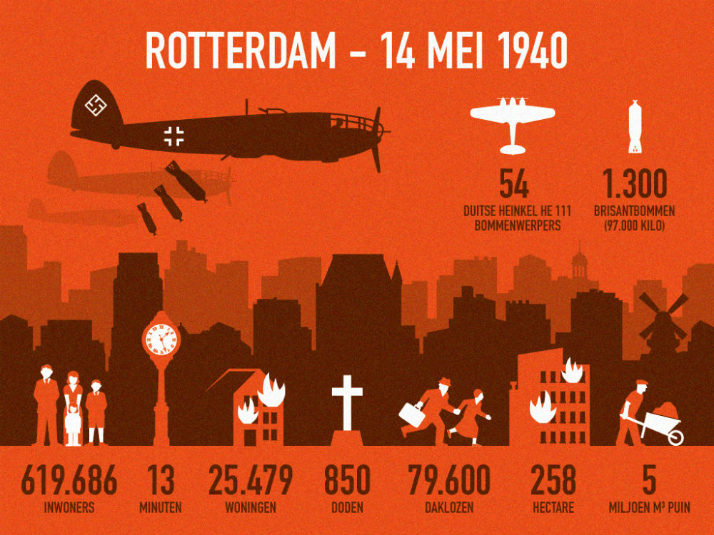 Infographic van het bombardement op Rotterdam (Sander Schinkel)