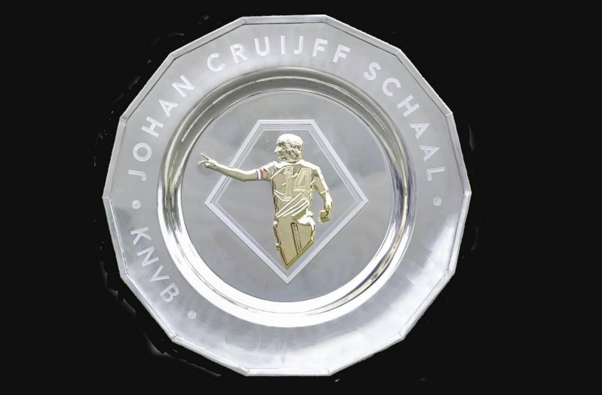 Geschiedenis en winnaars van de Johan Cruijff Schaal (Supercup)