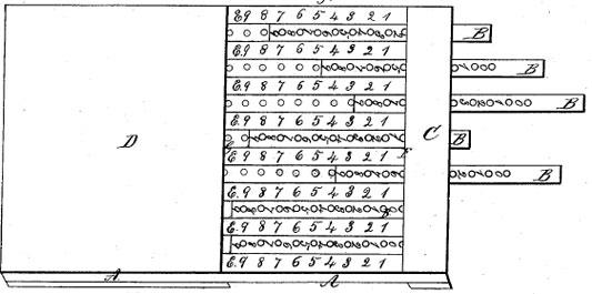 History of Computers and Computing, Calculating tools