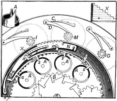 History of Computers and Computing, Mechanical calculators