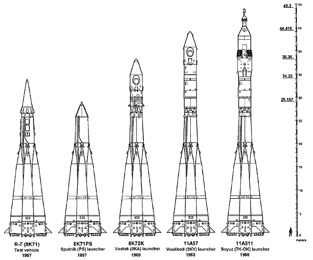 1957: R-7 Semyorka: Soviet Missile which Could Destroy