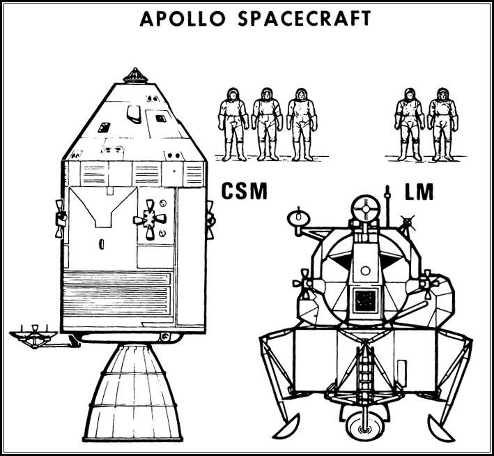 NASA Apollo Mission Apollo-1-- Gallery