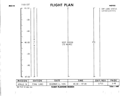 small resolution of flight plan page 3 046